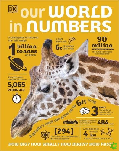 Our World in Numbers