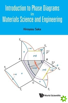 Introduction To Phase Diagrams In Materials Science And Engineering